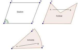 geometri düzlem